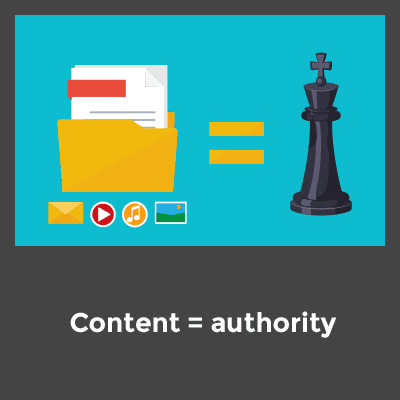 Content= Authority